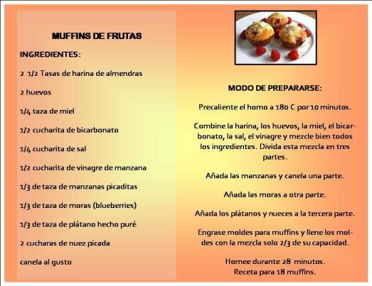 Muffins de Frutas